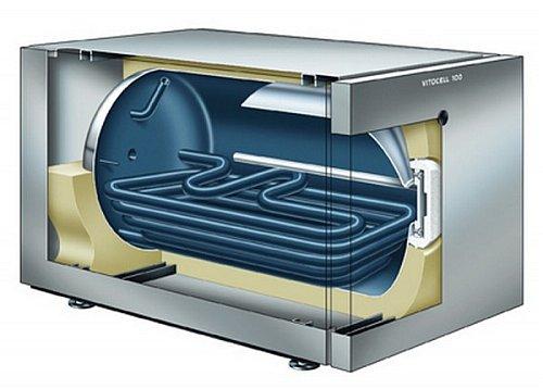 Устройство горизонтального бойлера для получения горячей воды
